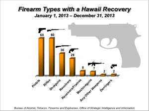 ATF Releases New 2013 Gun Trace Statistics For US, Hawaii