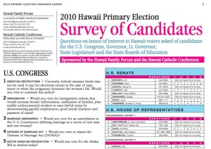 Hannemann = Aiona in Hawaii Family Forum Survey