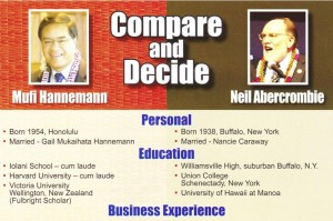 Mufi's 'Compare and Decide' Flier still on the Web