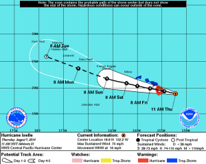 UH Closes All Campuses in Anticipation of Storm