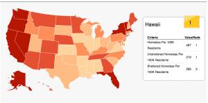 New Maps Chart Homeless Across the Nation, Hawaii Ranks #1