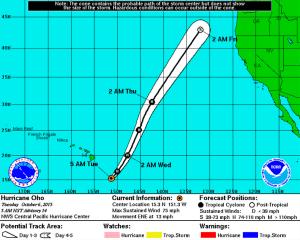 NWS: Hurricane Oho No Threat to Hawaii