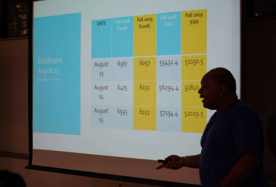 Arts and Sciences Dean Nawa'a Napoleon goes over numbers during Kapiolani Community College Budget cut meeting.