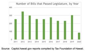 Tom Yamachika: Did You Miss The 2 Tax Bills This Year?
