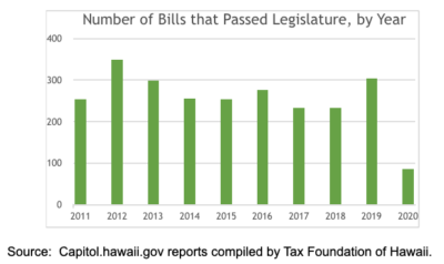 Tom Yamachika: Did You Miss The 2 Tax Bills This Year?