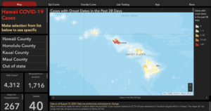 Hawaii Trails Behind Other States In The Data It Shares About COVID-19