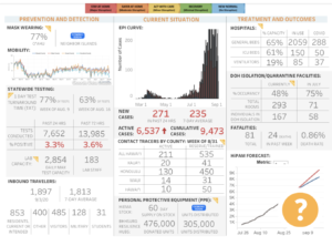 Hawaii Has A New COVID-19 Data Dashboard With New Metrics