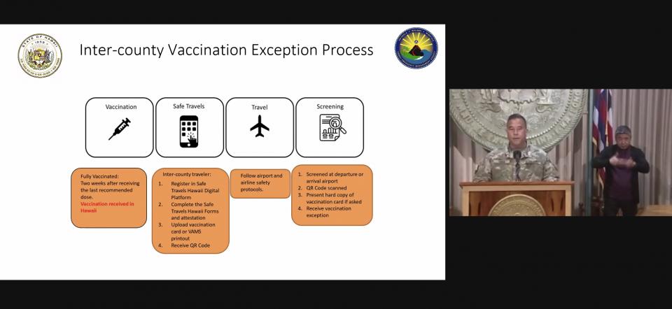 Hawaii To Let Vaccinated Interisland Travelers Skip Quarantine Starting May 11