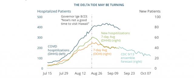 Delta Tide Turning